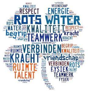 Stop pesten, zelfvertrouwen, respect, Friesland
